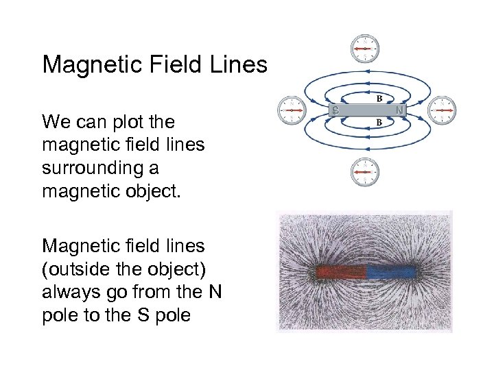 Magnetic Field Lines We can plot the magnetic field lines surrounding a magnetic object.