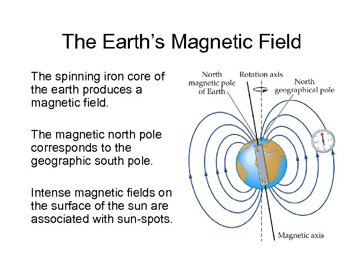The Earth's Magnetic Field The spinning iron core of the earth produces a magnetic