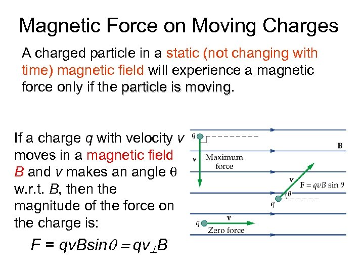 Magnetic Force on Moving Charges A charged particle in a static (not changing with