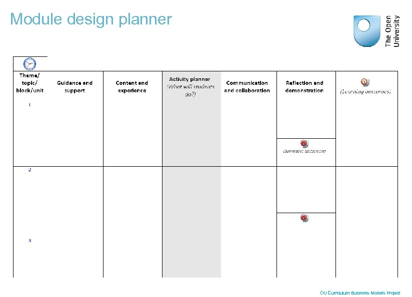 Module design planner OU Curriculum Business Models Project