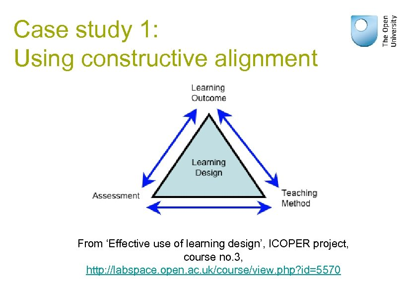 Case study 1: Using constructive alignment From 'Effective use of learning design', ICOPER project,