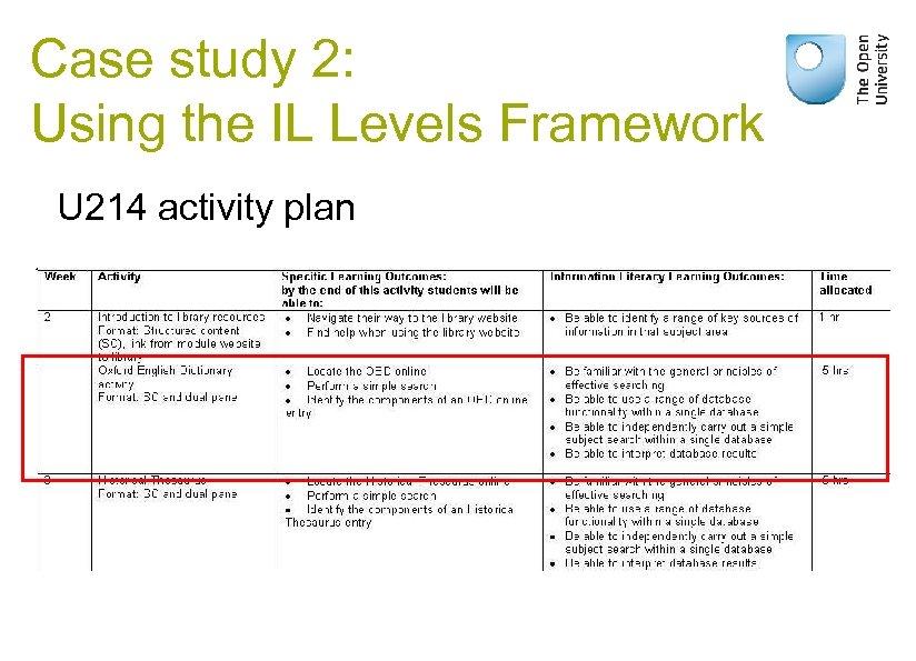 Case study 2: Using the IL Levels Framework U 214 activity plan