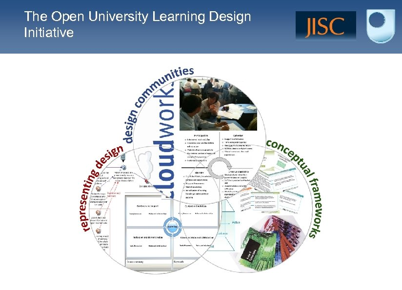 The Open University Learning Design Initiative