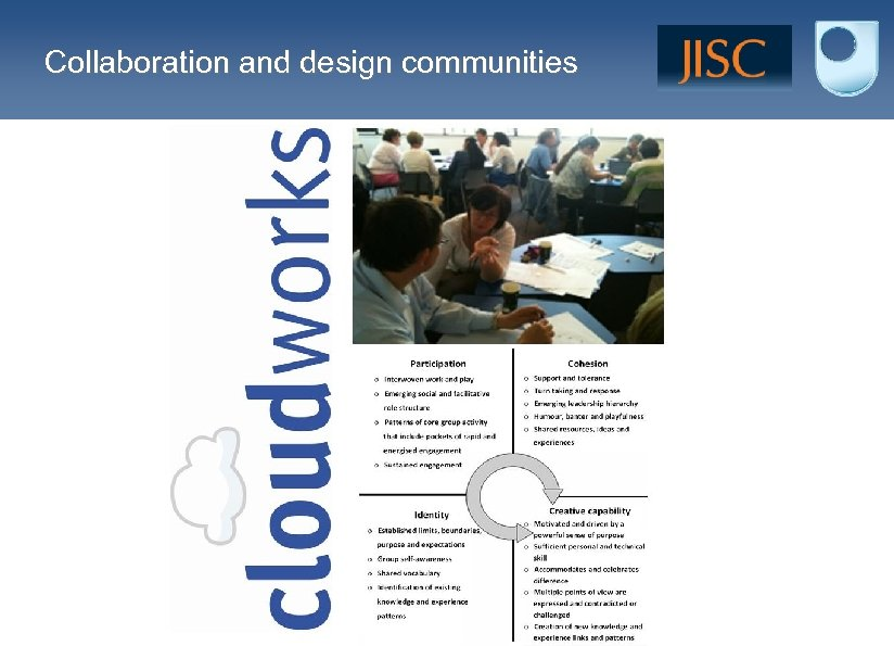 Collaboration and design communities