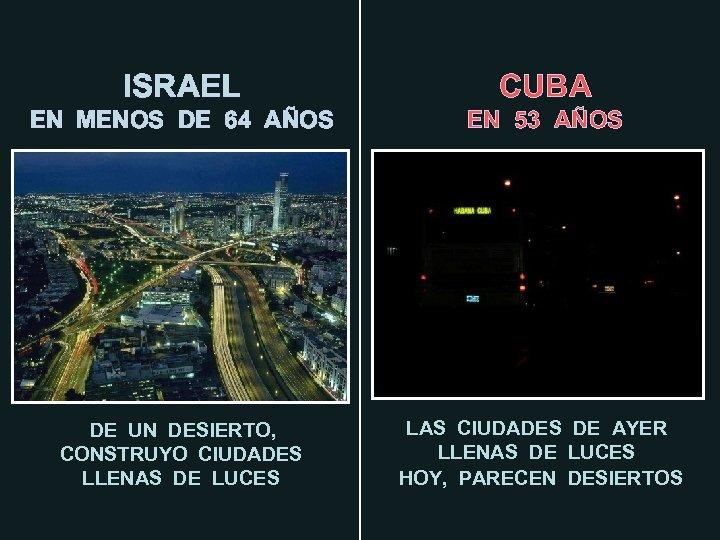 ISRAEL CUBA EN MENOS DE 64 AÑOS EN 53 AÑOS DE UN DESIERTO, CONSTRUYO