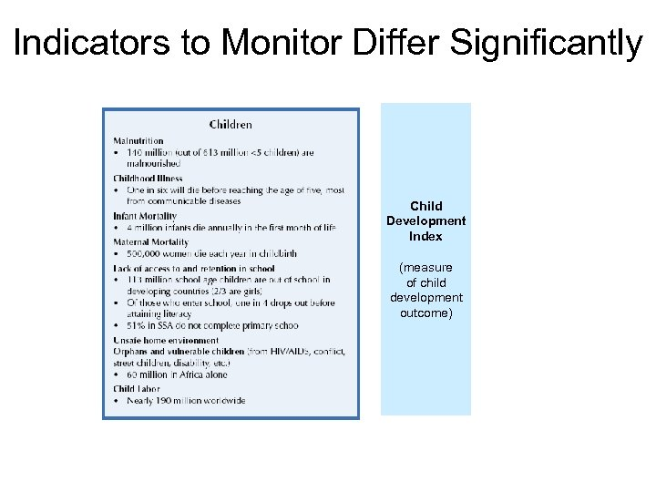 Indicators to Monitor Differ Significantly Child Development Index (measure of child development outcome)