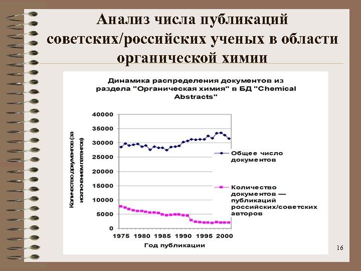 Анализ числа публикаций советских/российских ученых в области органической химии 16