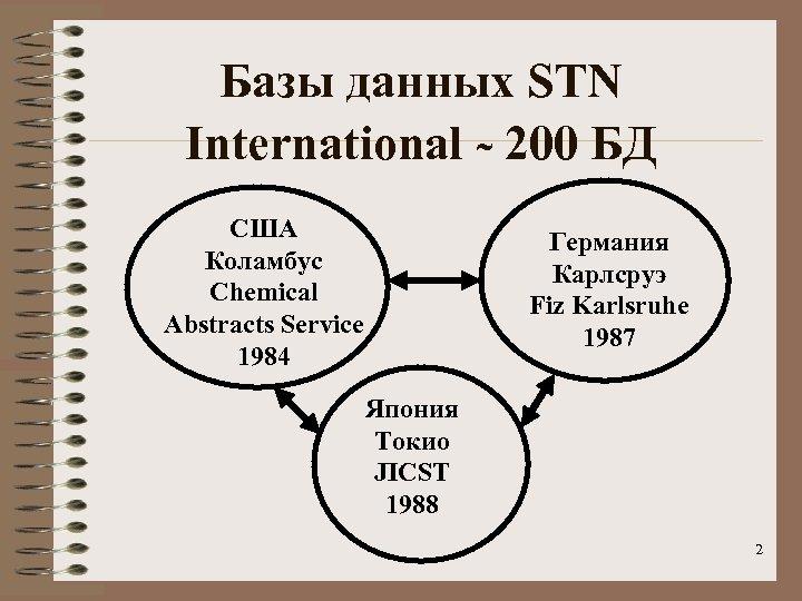 Базы данных STN International ˜ 200 БД США Коламбус Chemical Abstracts Service 1984 Германия