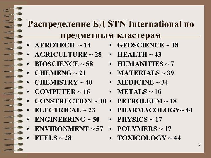 Распределение БД STN International по предметным кластерам • • • AEROTECH ~ 14 AGRICULTURE