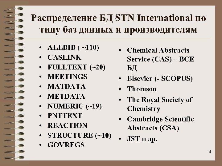 Распределение БД STN International по типу баз данных и производителям • • • ALLBIB