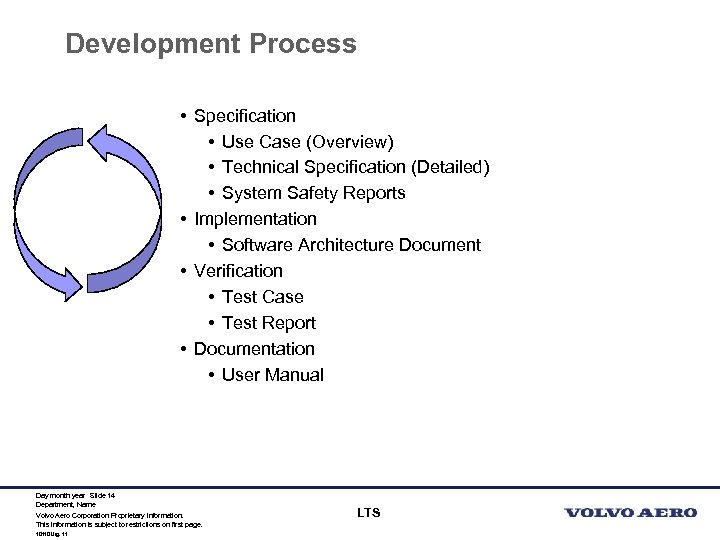 Development Process • Specification • Use Case (Overview) • Technical Specification (Detailed) • System