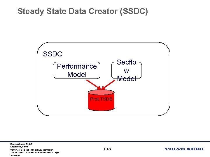 Steady State Data Creator (SSDC) SSDC Secflo w Model Performance Model Pre. LTSDB Day