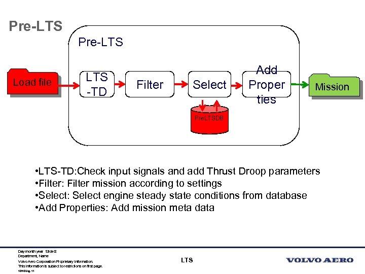 Pre-LTS Load file LTS -TD Filter Select Add Proper ties Mission Pre. LTSDB •