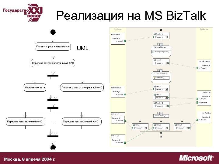 Реализация на MS Biz. Talk UML