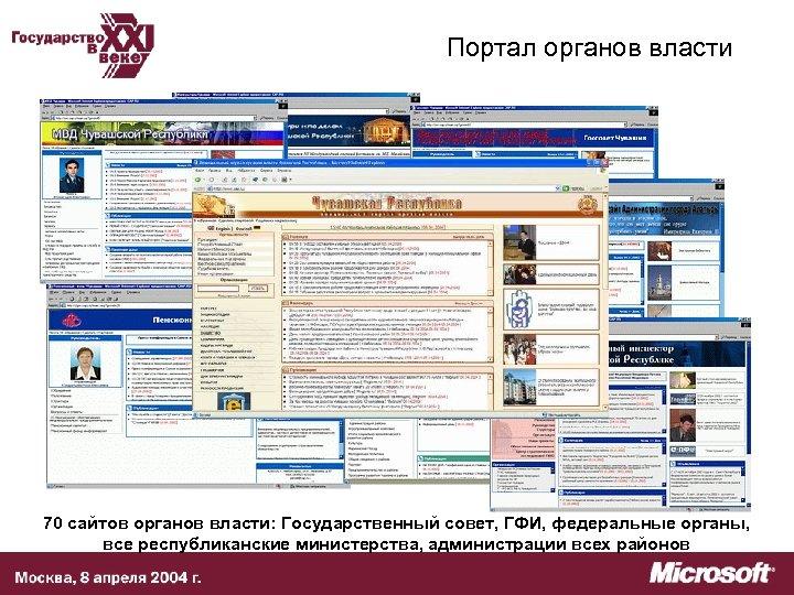 Портал органов власти 70 сайтов органов власти: Государственный совет, ГФИ, федеральные органы, все республиканские