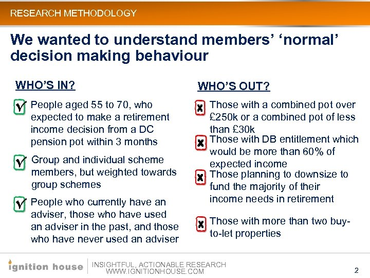 RESEARCH METHODOLOGY We wanted to understand members' 'normal' decision making behaviour WHO'S IN? WHO'S