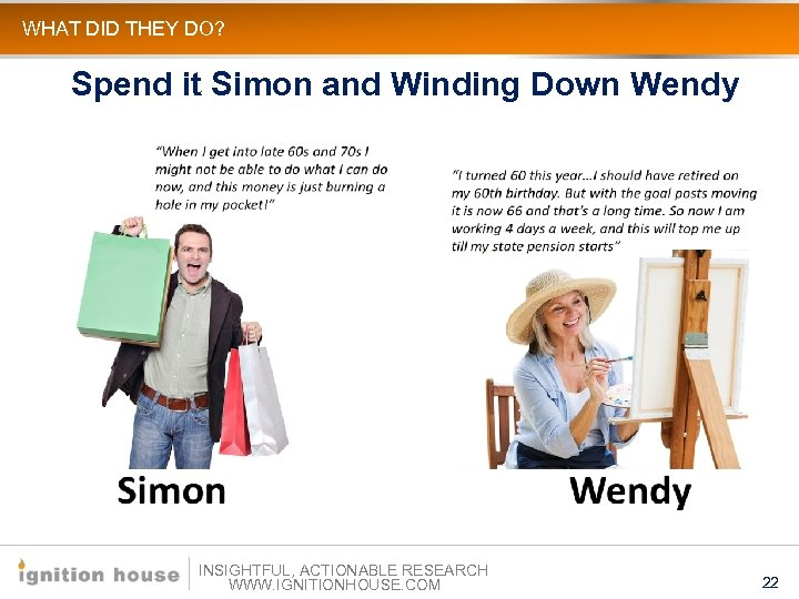 WHAT DID THEY DO? Spend it Simon and Winding Down Wendy INSIGHTFUL, ACTIONABLE RESEARCH