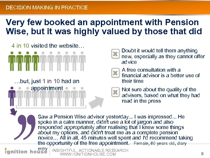 DECISION MAKING IN PRACTICE Very few booked an appointment with Pension Wise, but it