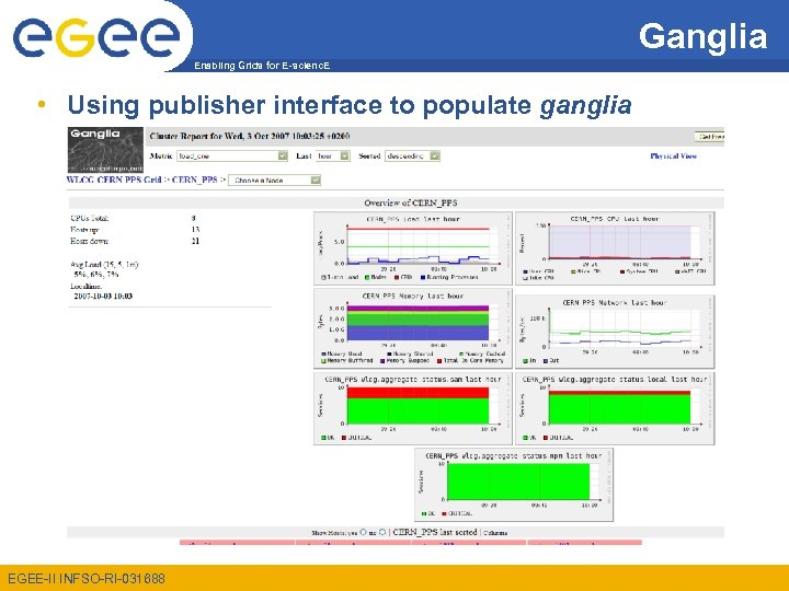 Ganglia Enabling Grids for E-scienc. E • Using publisher interface to populate ganglia EGEE-II