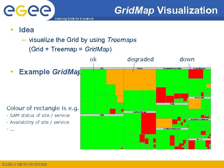 Grid. Map Visualization Enabling Grids for E-scienc. E • Idea – visualize the Grid