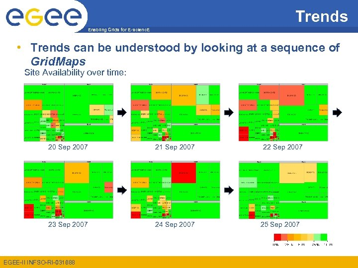 Trends Enabling Grids for E-scienc. E • Trends can be understood by looking at