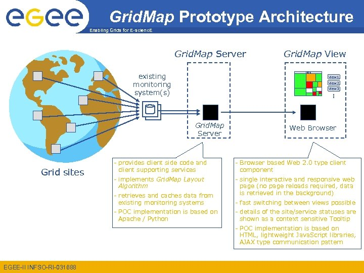 Grid. Map Prototype Architecture Enabling Grids for E-scienc. E Grid. Map Server Title existing