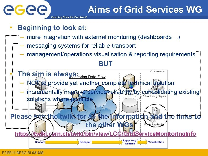 Aims of Grid Services WG Enabling Grids for E-scienc. E • Beginning to look