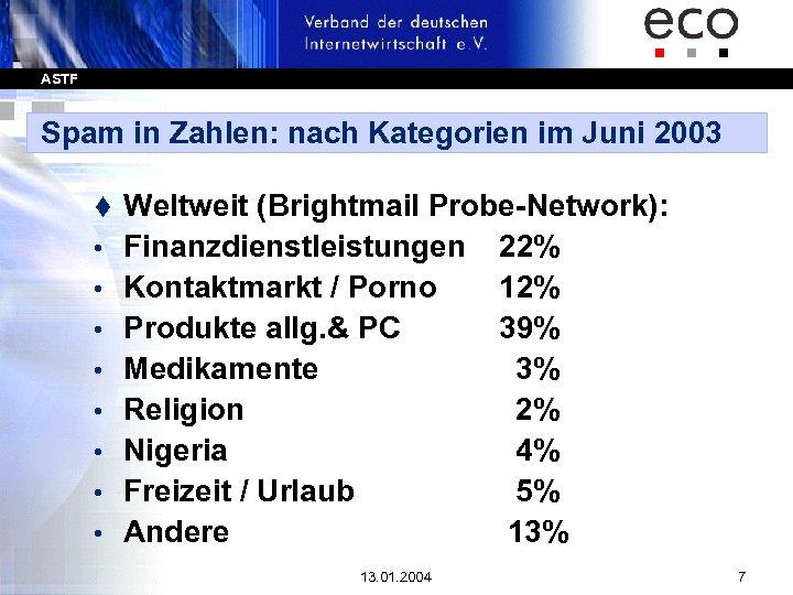 ASTF Spam in Zahlen: nach Kategorien im Juni 2003 t • • Weltweit (Brightmail
