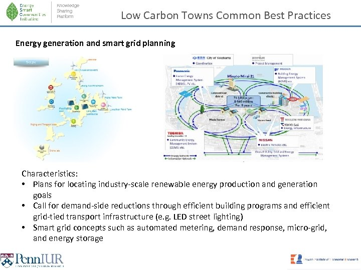 Knowledge Sharing Platform Low Carbon Towns Common Best Practices Energy generation and smart grid