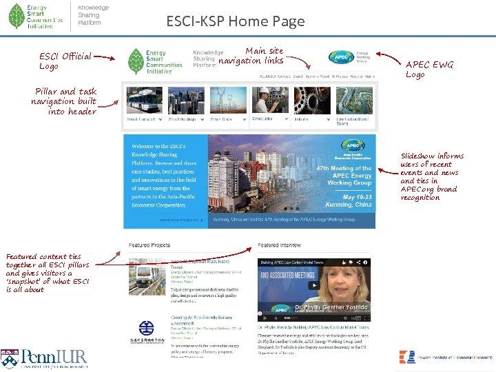 Knowledge Sharing Platform ESCI Official Logo ESCI-KSP Home Page Main site navigation links APEC