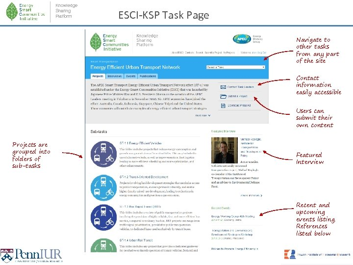 Knowledge Sharing Platform ESCI-KSP Task Page Navigate to other tasks from any part of