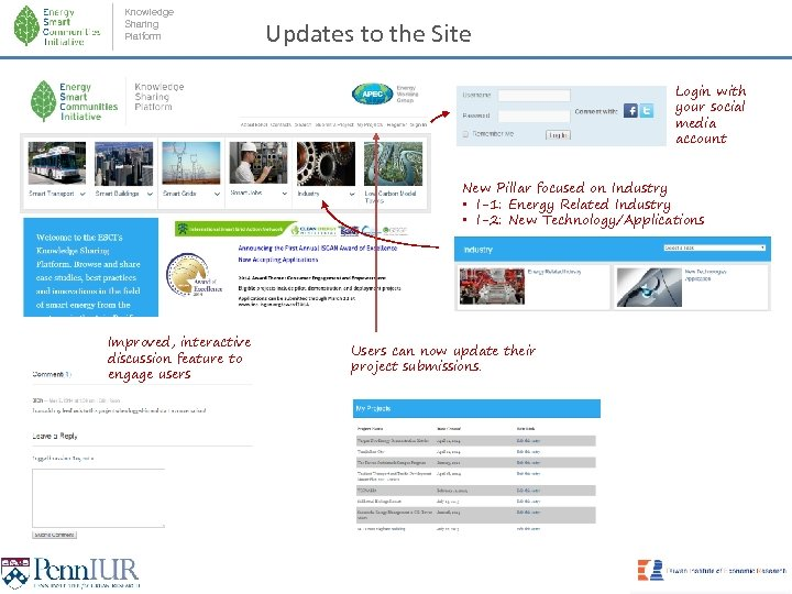 Knowledge Sharing Platform Updates to the Site Login with your social media account New