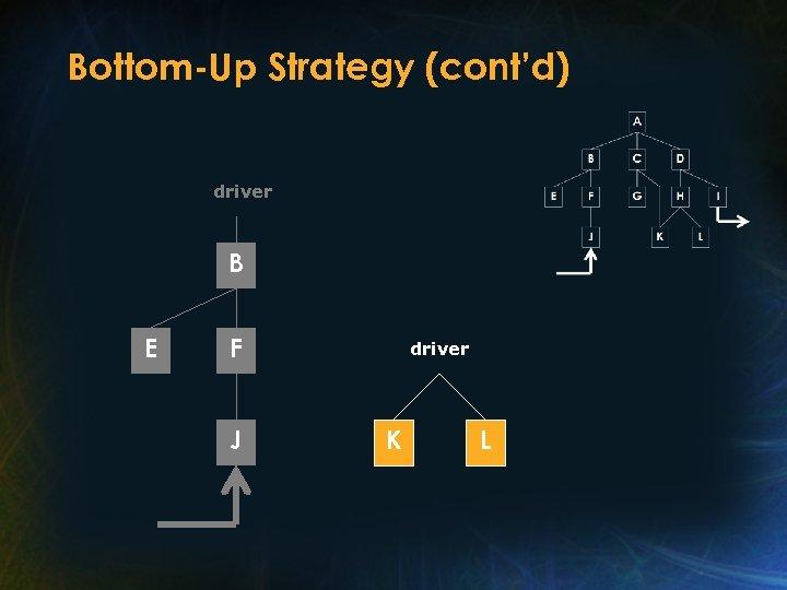 Bottom-Up Strategy (cont'd) driver B E F J driver K L