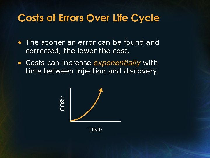 Costs of Errors Over Life Cycle • The sooner an error can be found