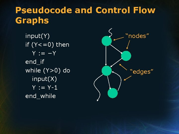 Pseudocode and Control Flow Graphs input(Y) if (Y<=0) then Y : = −Y end_if