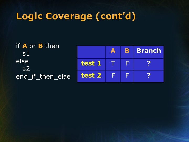 Logic Coverage (cont'd) if A or B then s 1 else s 2 end_if_then_else