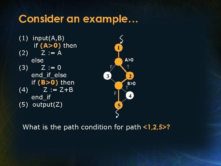 Consider an example… (1) input(A, B) if (A>0) then (2) Z : = A