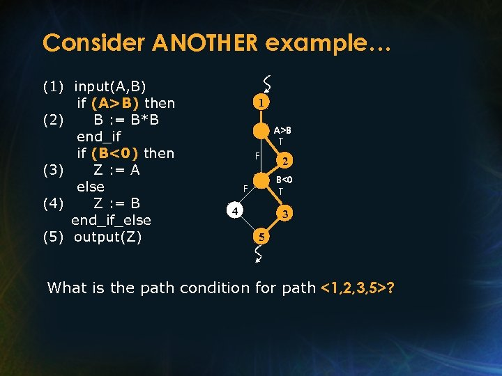 Consider ANOTHER example… (1) input(A, B) if (A>B) then (2) B : = B*B