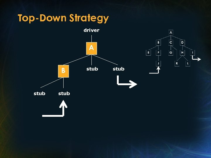 Top-Down Strategy driver A B stub