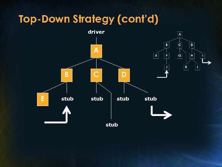 Top-Down Strategy (cont'd) driver A B E C D stub stub