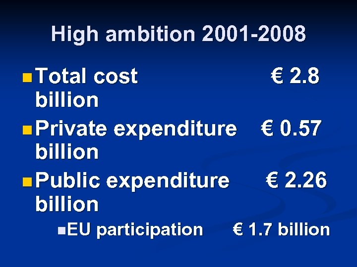 High ambition 2001 -2008 n Total cost billion n Private expenditure billion n Public