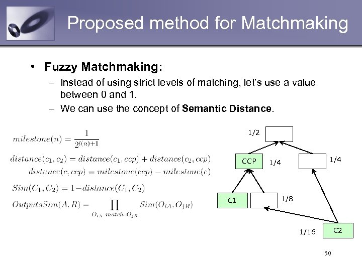 Proposed method for Matchmaking • Fuzzy Matchmaking: – Instead of using strict levels of