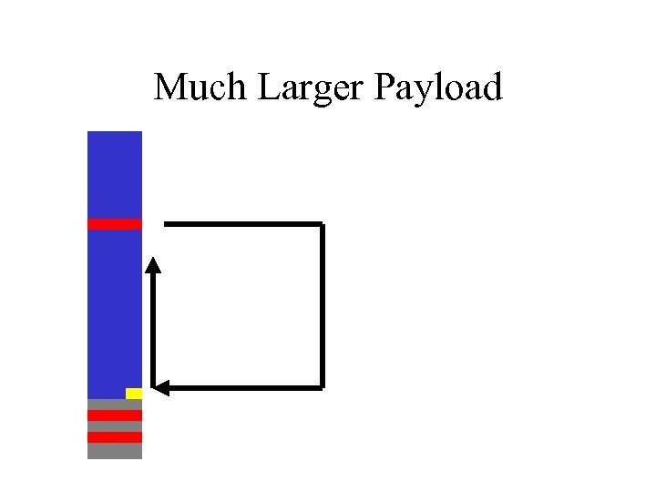 Much Larger Payload