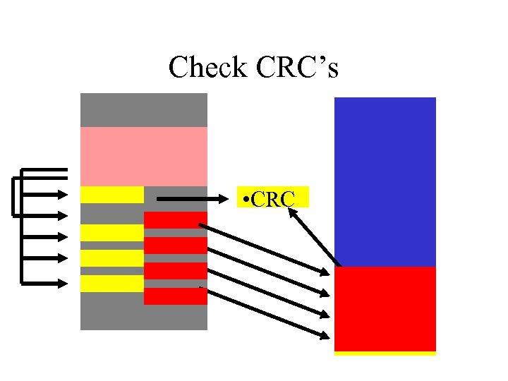 Check CRC's • CRC