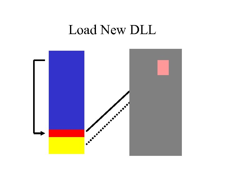 Load New DLL