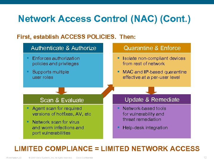 Network Access Control (NAC) (Cont. ) First, establish ACCESS POLICIES. Then: Authenticate & Authorize