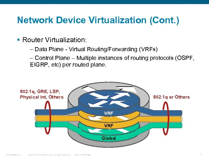 Network Device Virtualization (Cont. ) § Router Virtualization: – Data Plane - Virtual Routing/Forwarding