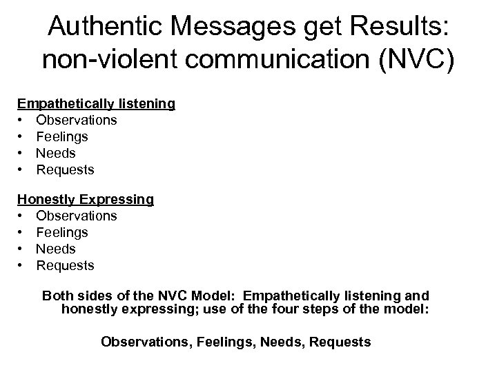 Authentic Messages get Results: non-violent communication (NVC) Empathetically listening • Observations • Feelings •