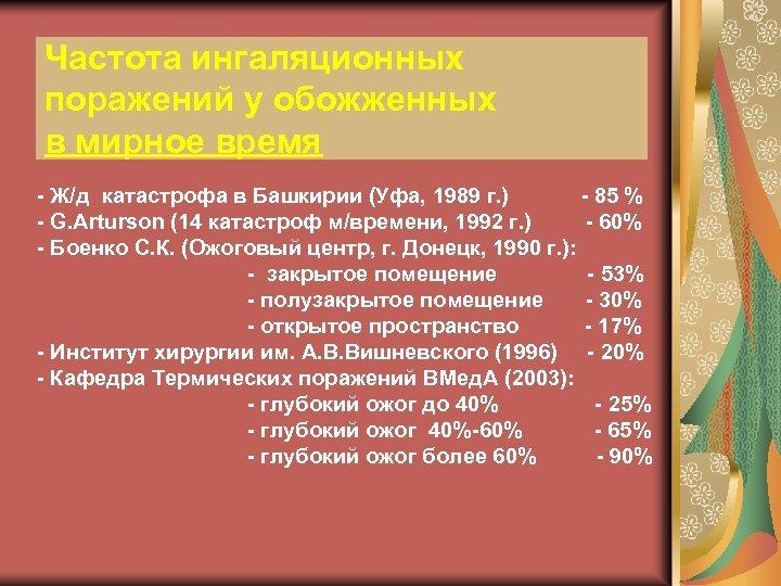 Частота ингаляционных поражений у обожженных в мирное время - Ж/д катастрофа в Башкирии (Уфа,