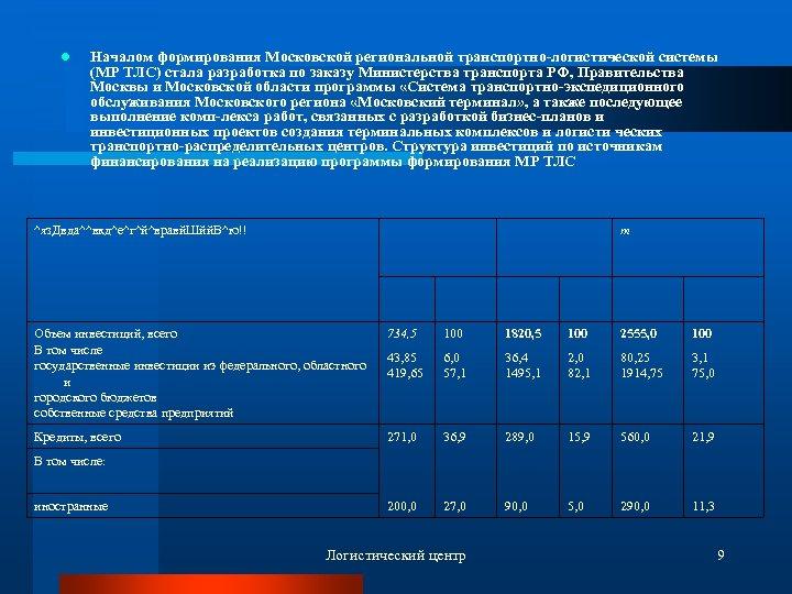 l Началом формирования Московской региональной транспортно логистической системы (МР ТЛС) стала разработка по заказу